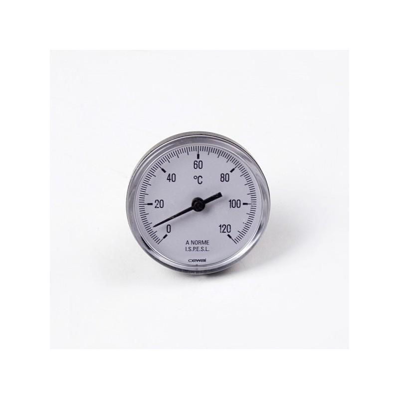 Термометър потопяема с гилза
